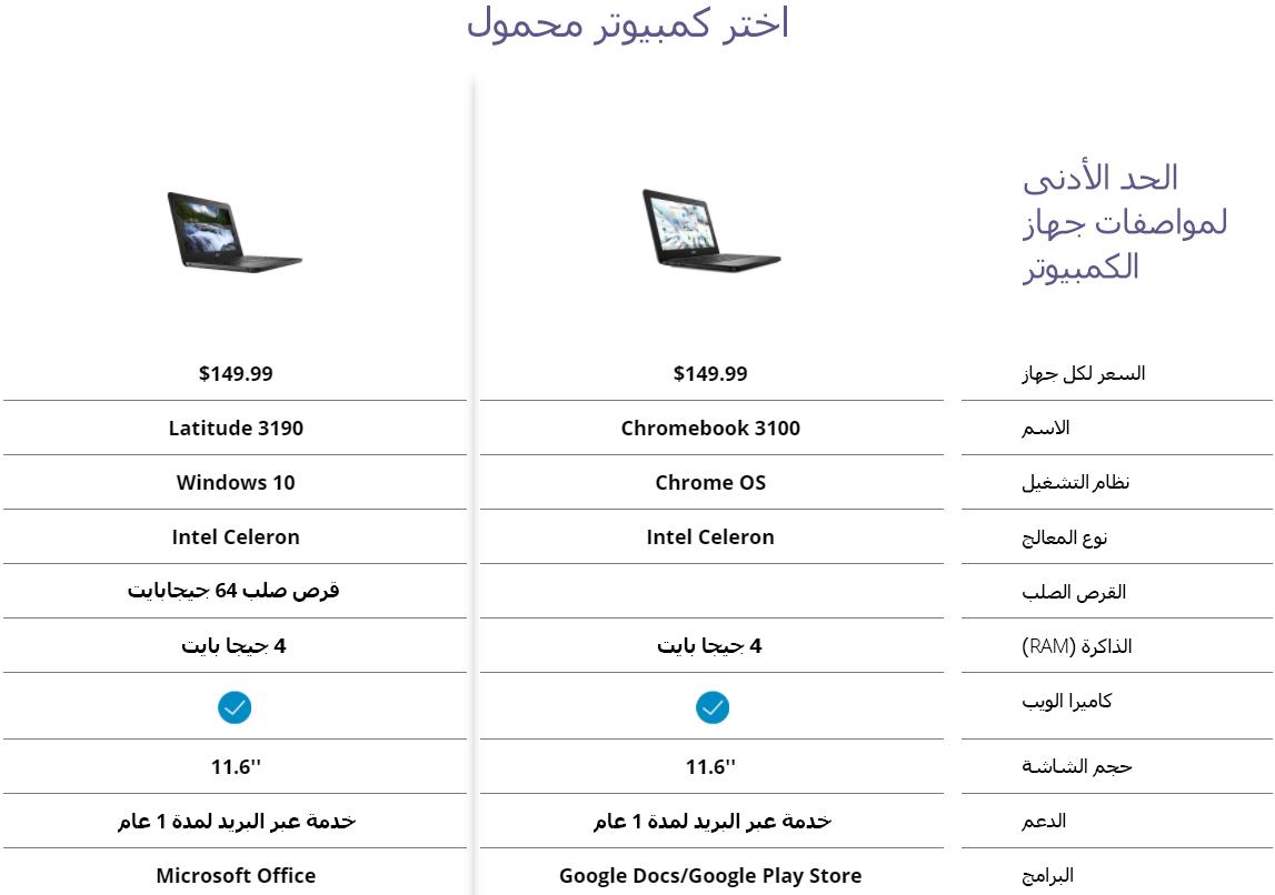 مواصفات جهاز الكمبيوتر